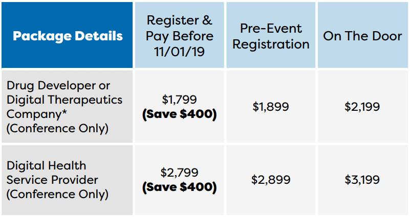 CVDTx pricing